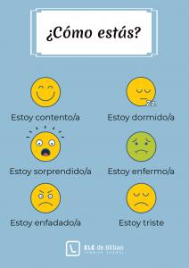infografia con ejemplos del verbo estar para expresar estados de animo