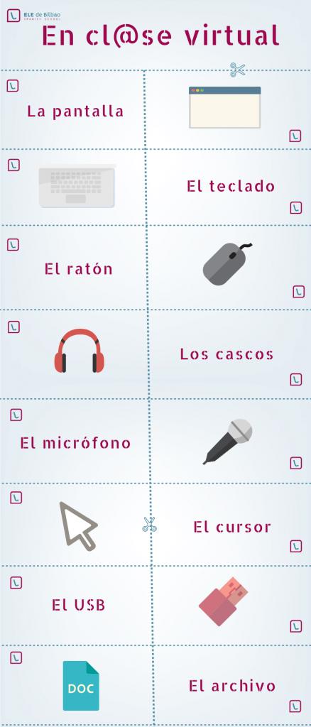 palabras_clase_distancia_español_extranjeros